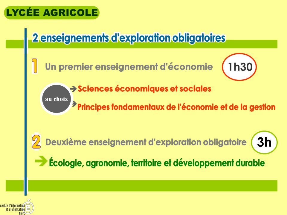 2 enseignements d exploration obligatoires