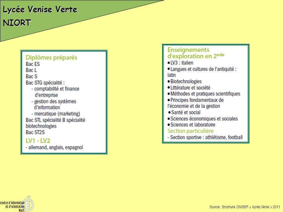 Lycée Venise Verte NIORT Source : Brochure ONISEP « Après 3ème » 2011