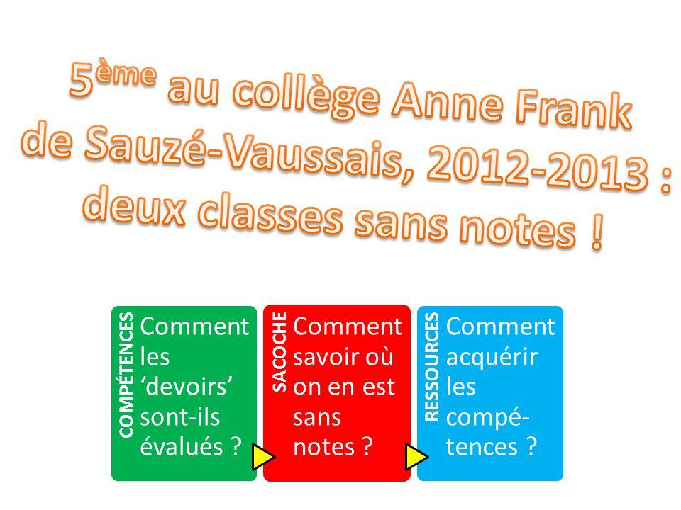 5ème au collège Anne Frank deux classes sans notes !