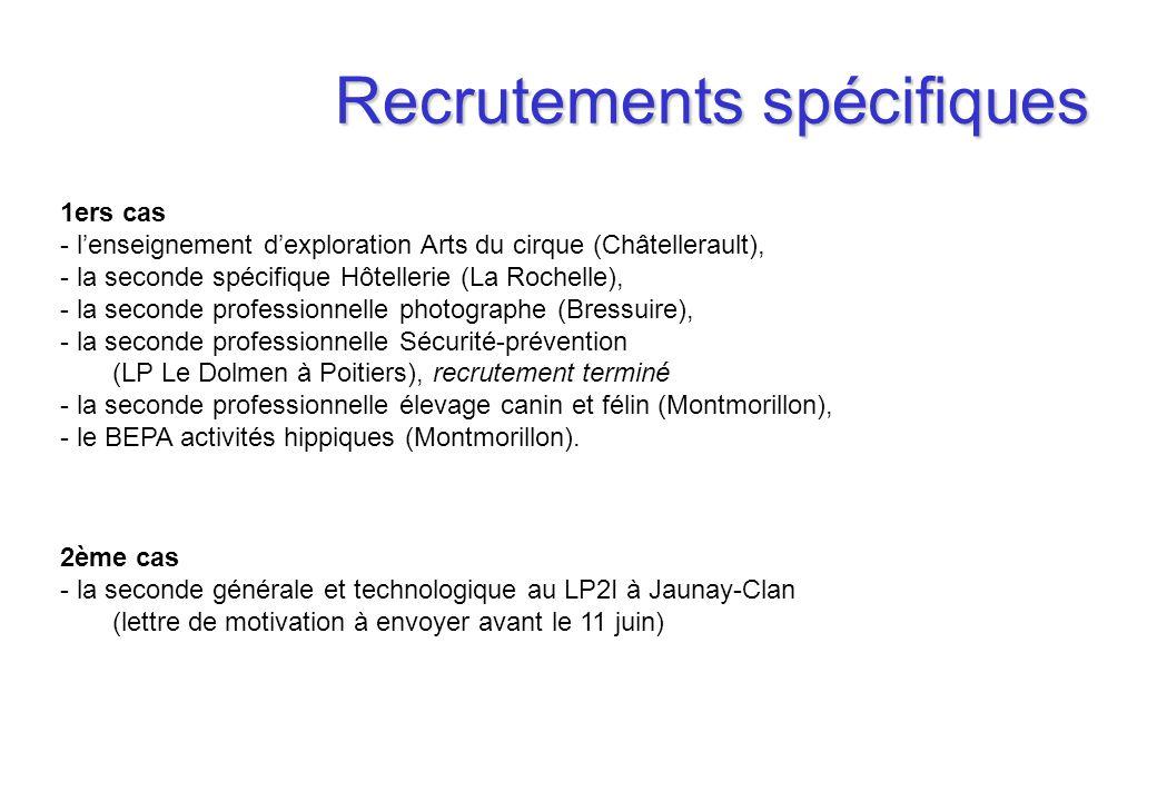 Recrutements spécifiques