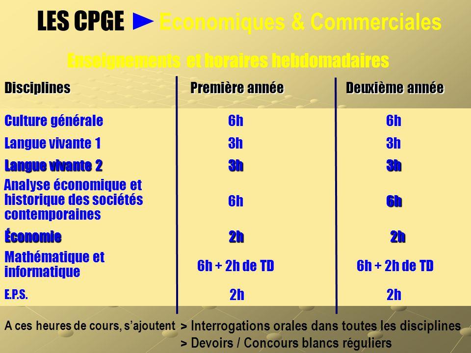 LES CPGE Economiques & Commerciales
