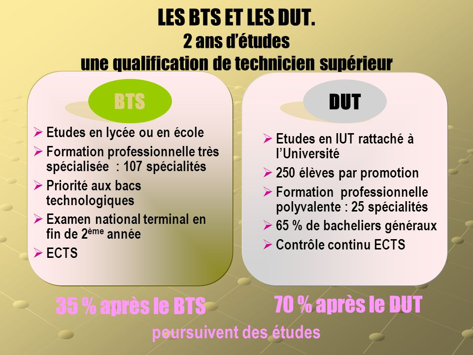 LES BTS ET LES DUT. 2 ans d'études une qualification de technicien supérieur
