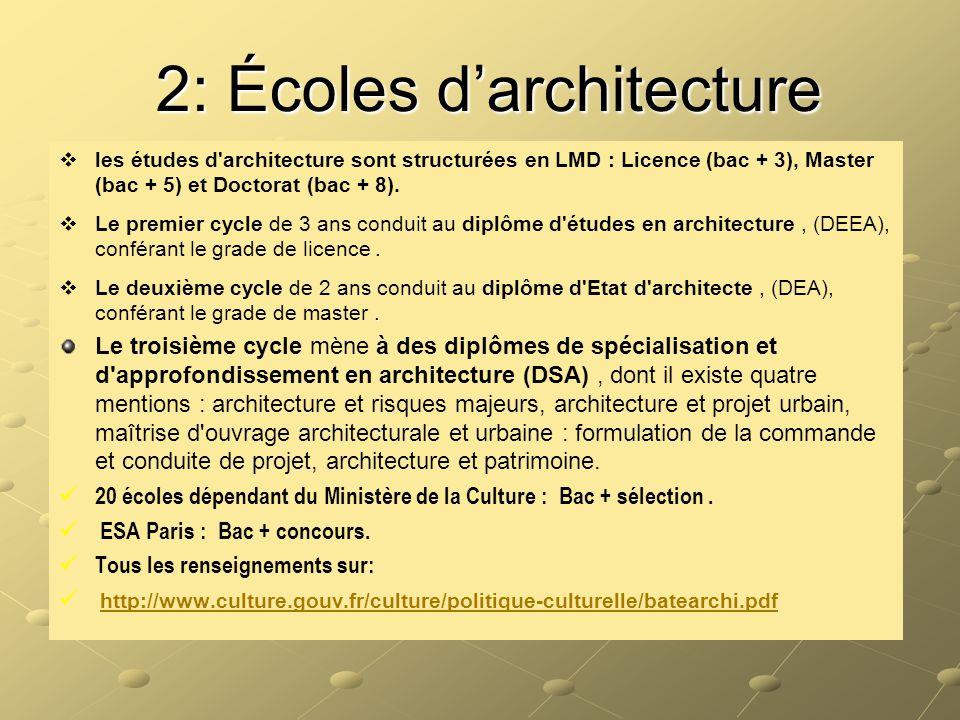 2: Écoles d'architecture