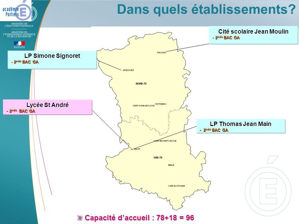 Cité scolaire Jean Moulin