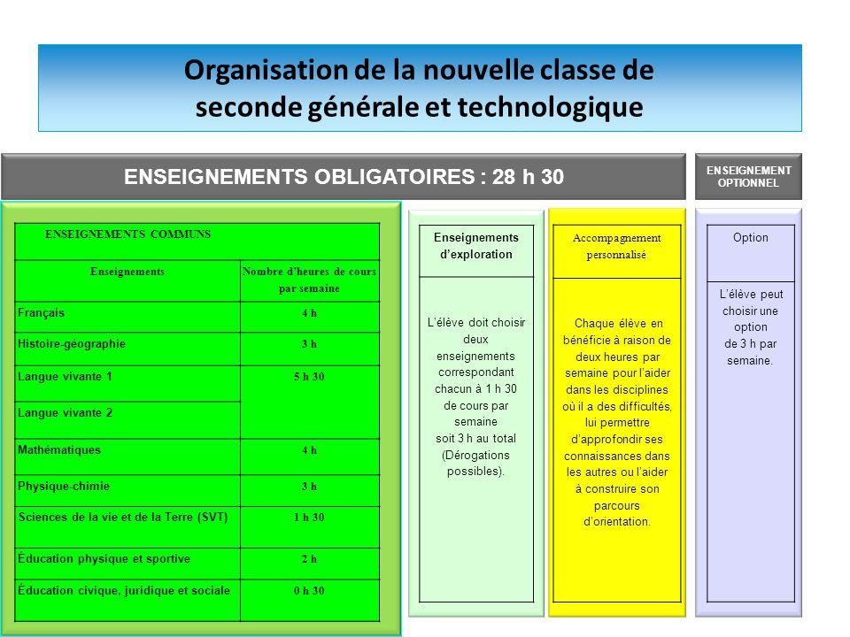 Organisation de la nouvelle classe de