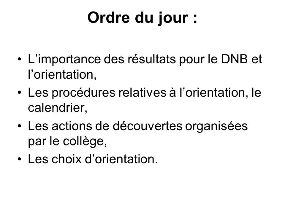 Ordre du jour : L'importance des résultats pour le DNB et l'orientation, Les procédures relatives à l'orientation, le calendrier,