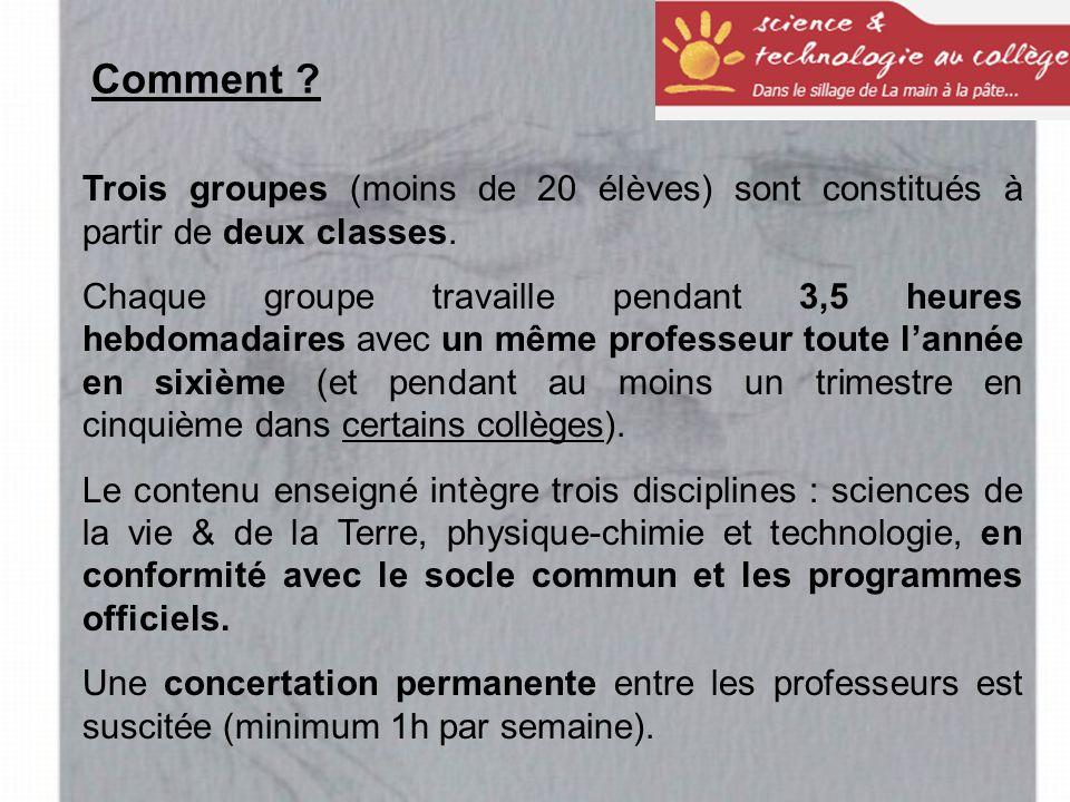 Comment Trois groupes (moins de 20 élèves) sont constitués à partir de deux classes.