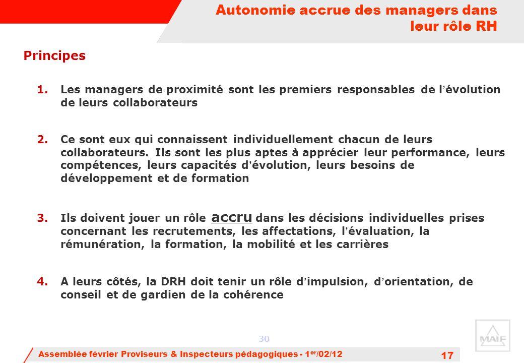 Autonomie accrue des managers dans leur rôle RH