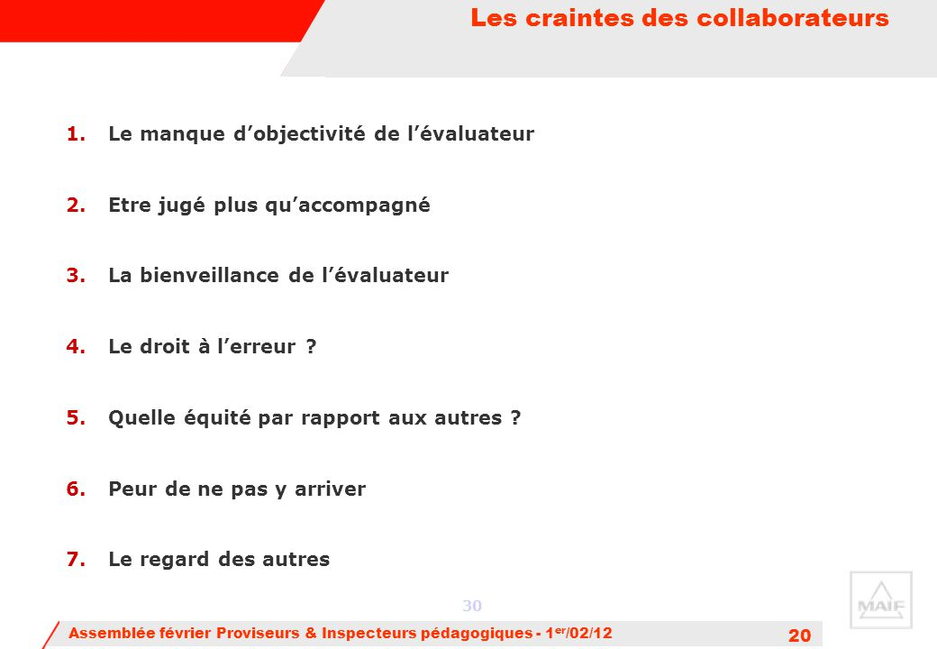 Les craintes des collaborateurs