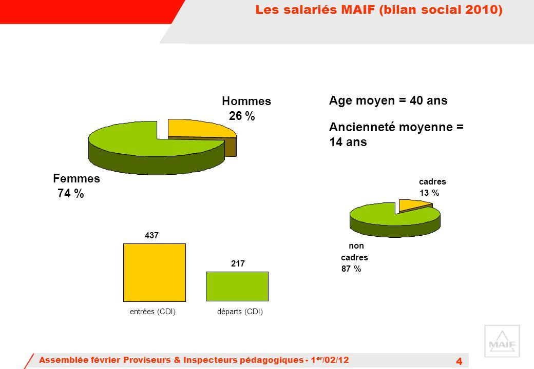 Les salariés MAIF (bilan social 2010)