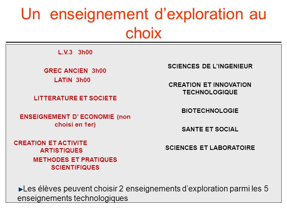 Un enseignement d'exploration au choix