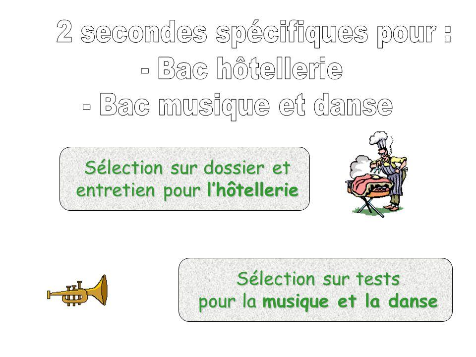 2 secondes spécifiques pour : - Bac hôtellerie - Bac musique et danse