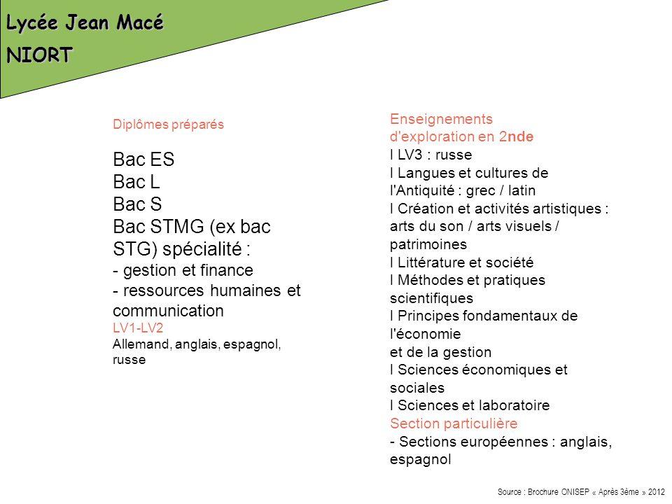 Bac STMG (ex bac STG) spécialité :