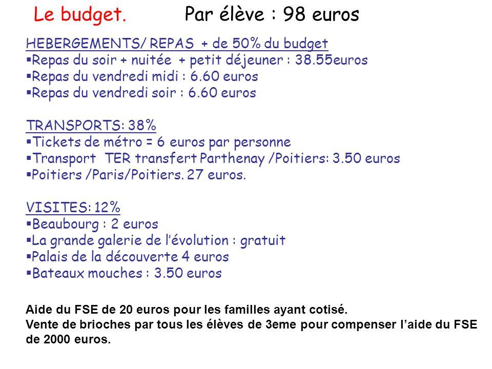 Le budget. Par élève : 98 euros