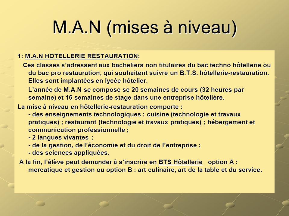 M.A.N (mises à niveau) 1: M.A.N HOTELLERIE RESTAURATION: