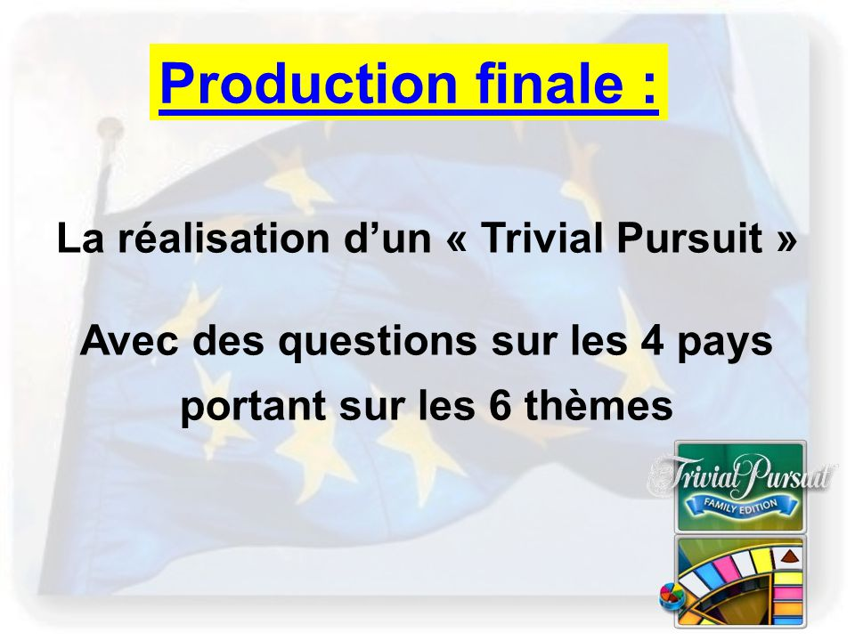 Production finale : La réalisation d'un « Trivial Pursuit »