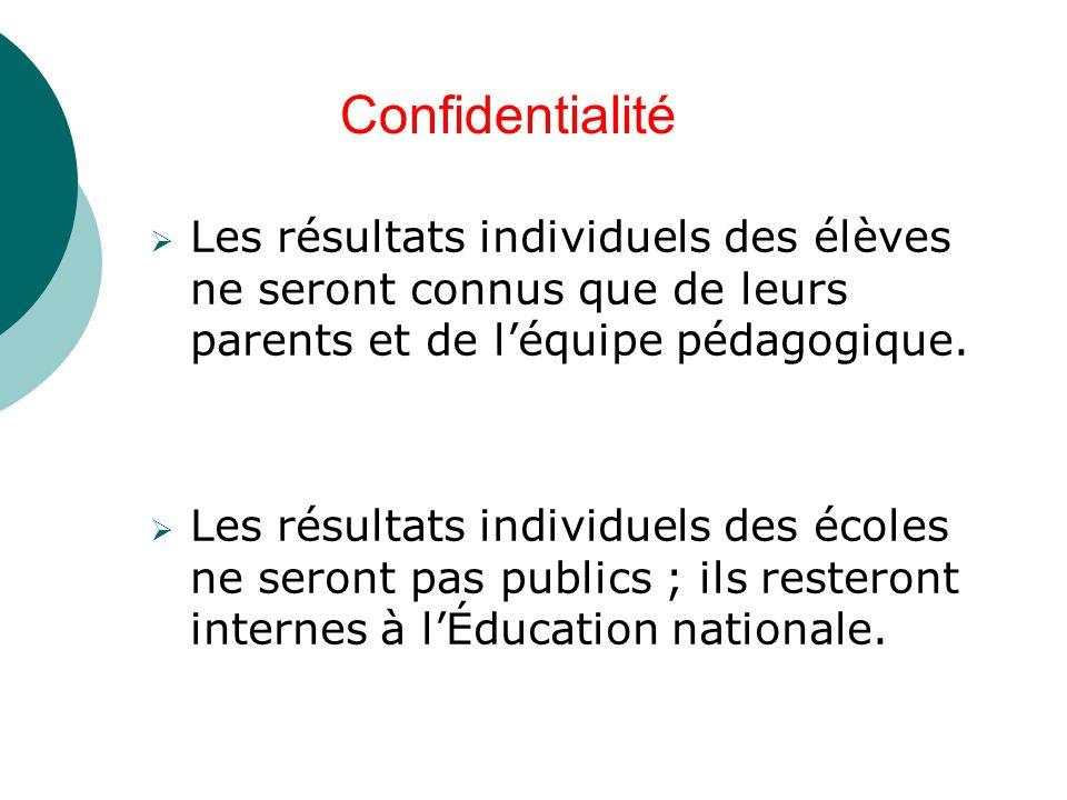 Confidentialité Les résultats individuels des élèves ne seront connus que de leurs parents et de l'équipe pédagogique.