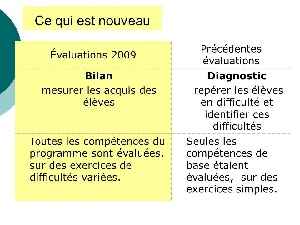 Ce qui est nouveau Évaluations 2009 Précédentes évaluations Bilan