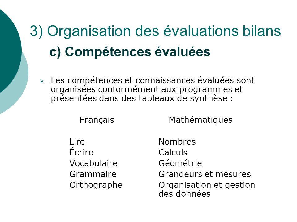 Français Mathématiques