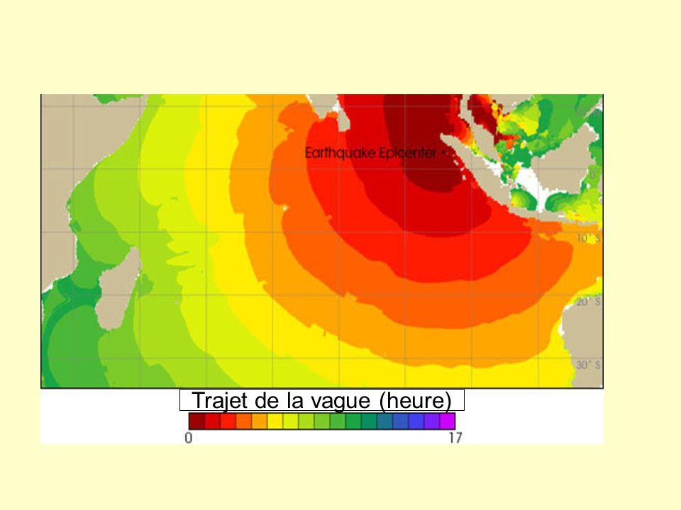 Trajet de la vague (heure)
