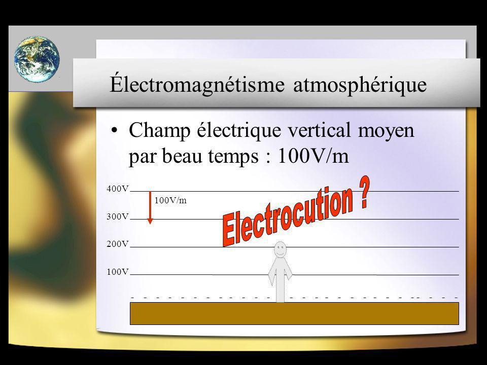 Électromagnétisme atmosphérique