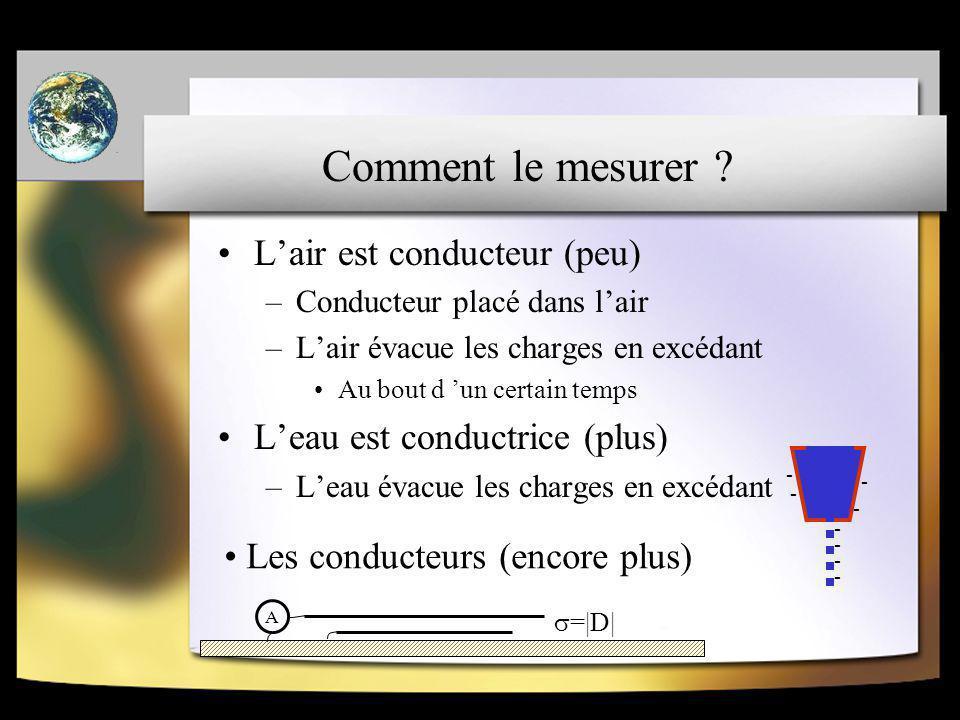 Comment le mesurer L'air est conducteur (peu)