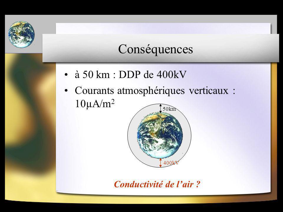 Conséquences à 50 km : DDP de 400kV