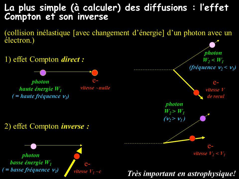 La plus simple (à calculer) des diffusions : l'effet Compton et son inverse