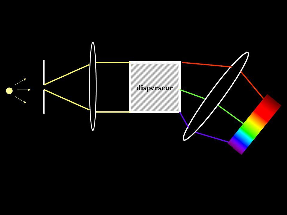 disperseur