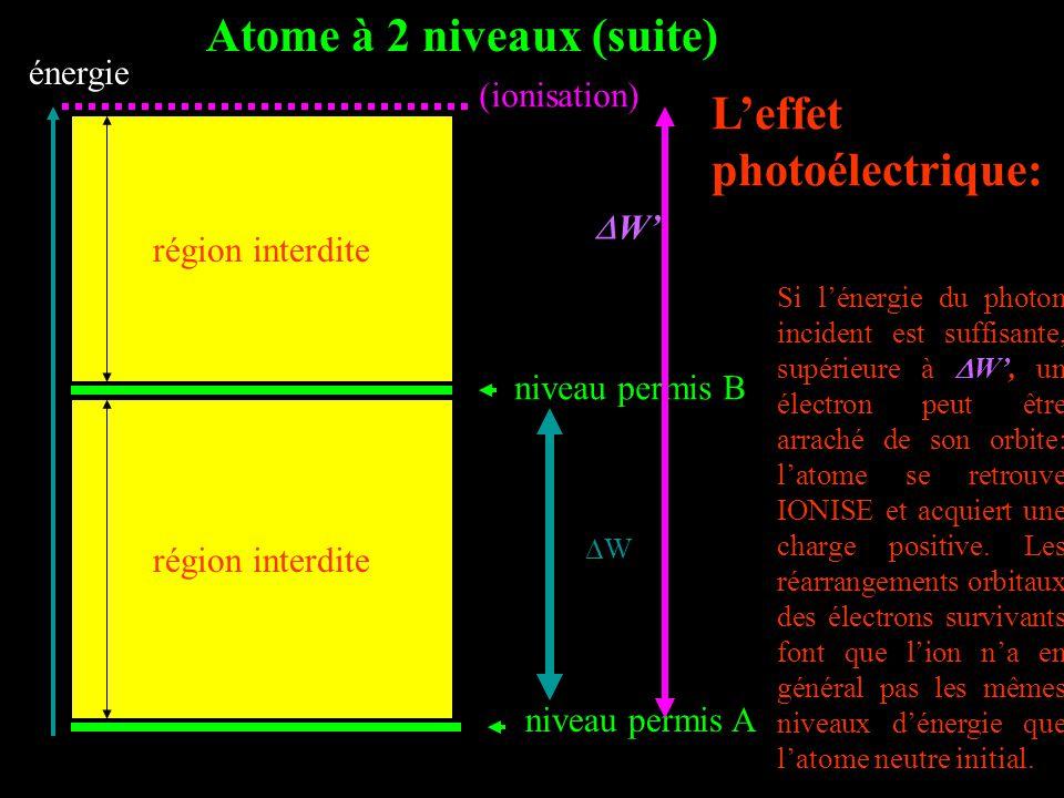 Atome à 2 niveaux (suite)
