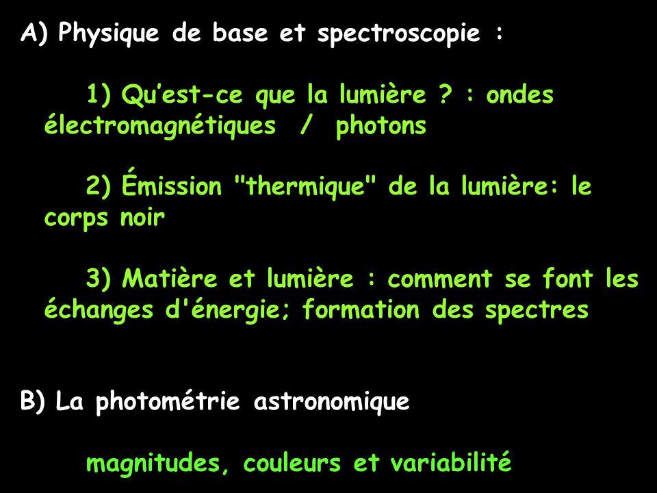 A) Physique de base et spectroscopie :