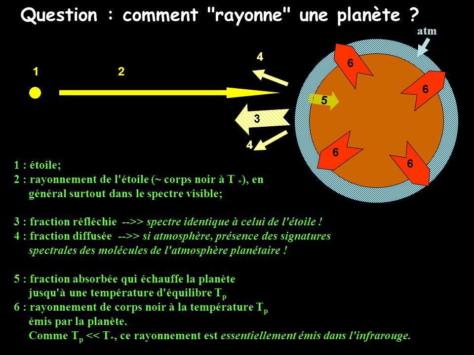 Question : comment rayonne une planète
