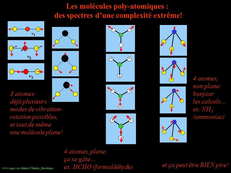 Les molécules poly-atomiques : des spectres d'une complexité extrême!