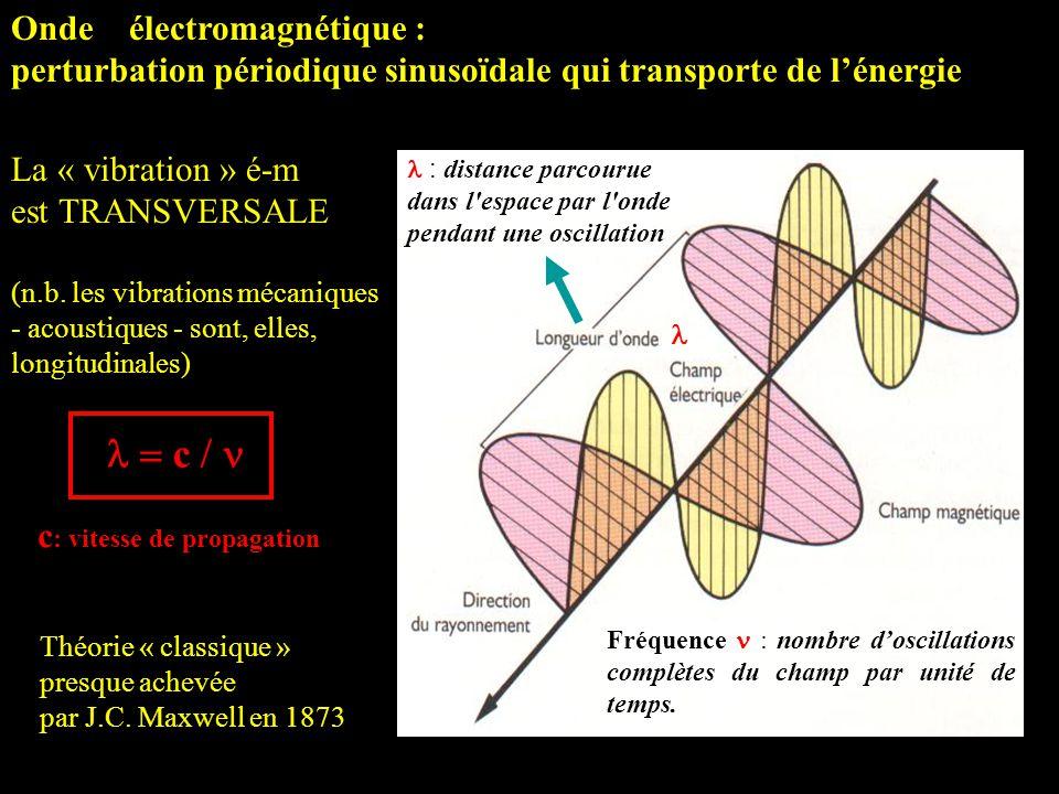 l = c / n Onde électromagnétique :