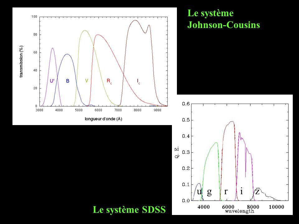 Le système Johnson-Cousins u g r i z Le système SDSS