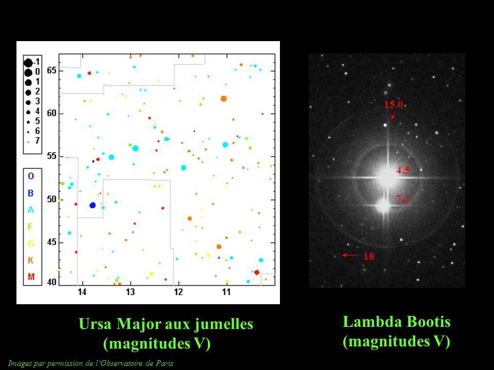 Ursa Major aux jumelles (magnitudes V) Lambda Bootis