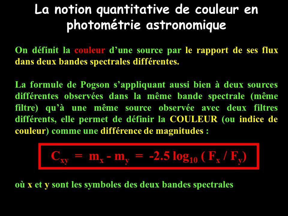 La notion quantitative de couleur en photométrie astronomique