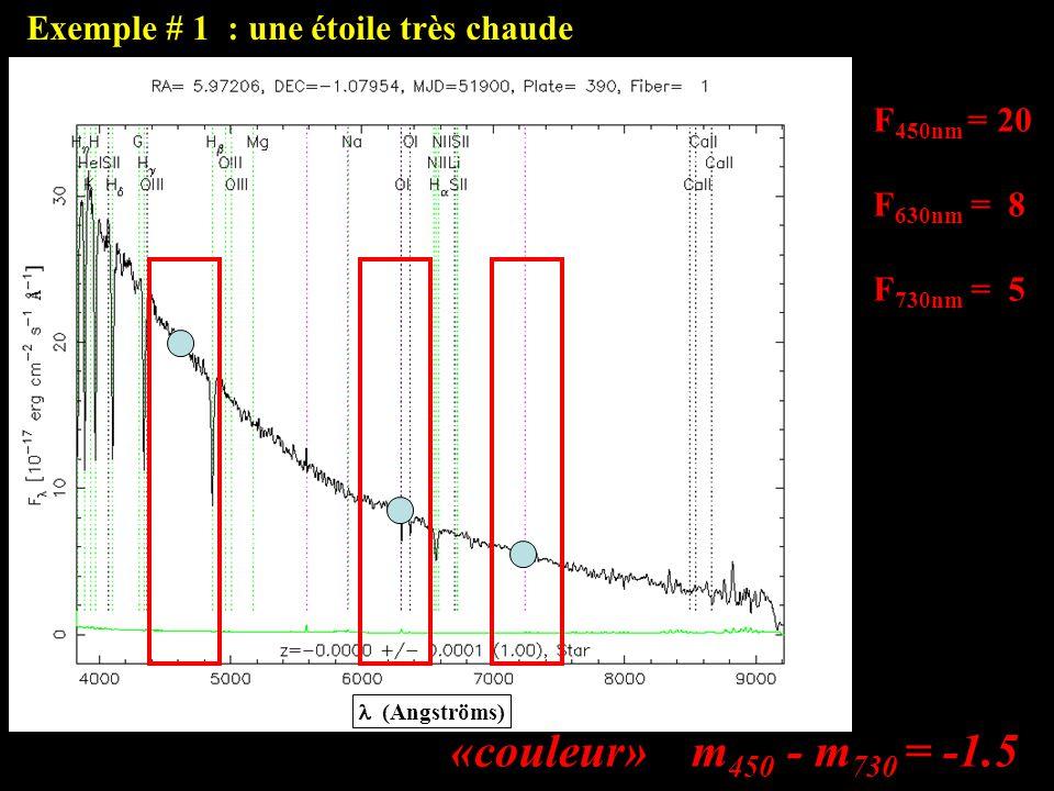 «couleur» m450 - m730 = -1.5 Exemple # 1 : une étoile très chaude