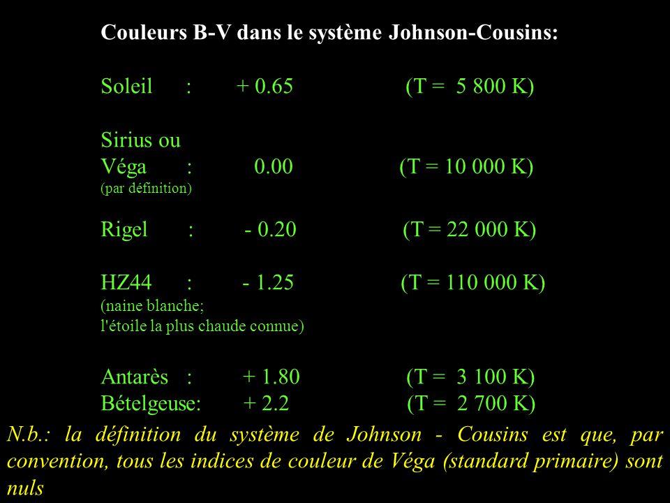 Couleurs B-V dans le système Johnson-Cousins: