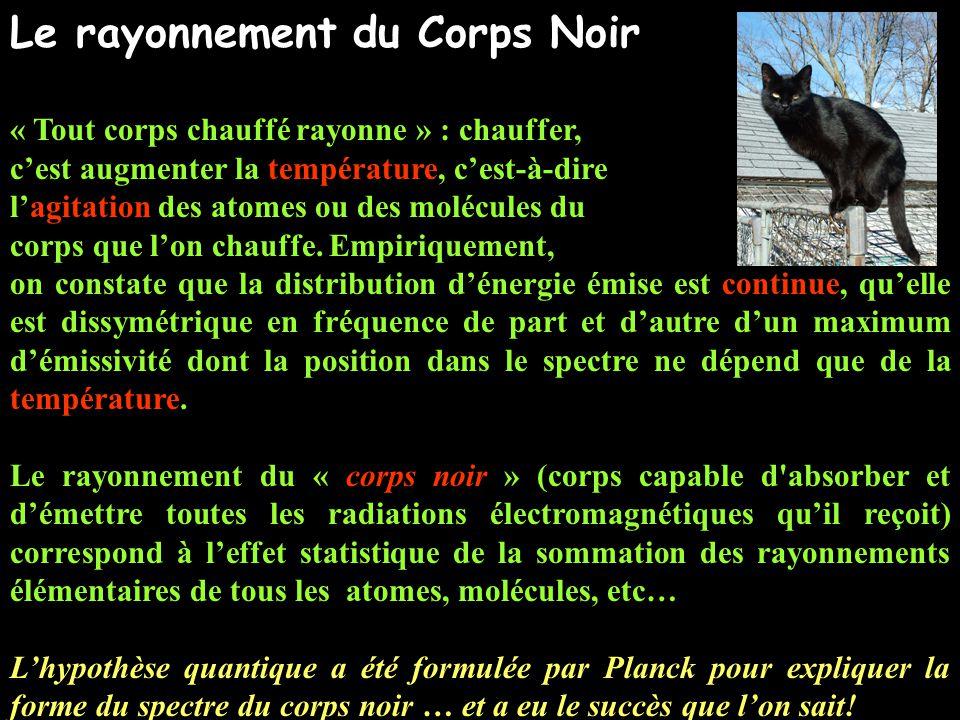 Le rayonnement du Corps Noir