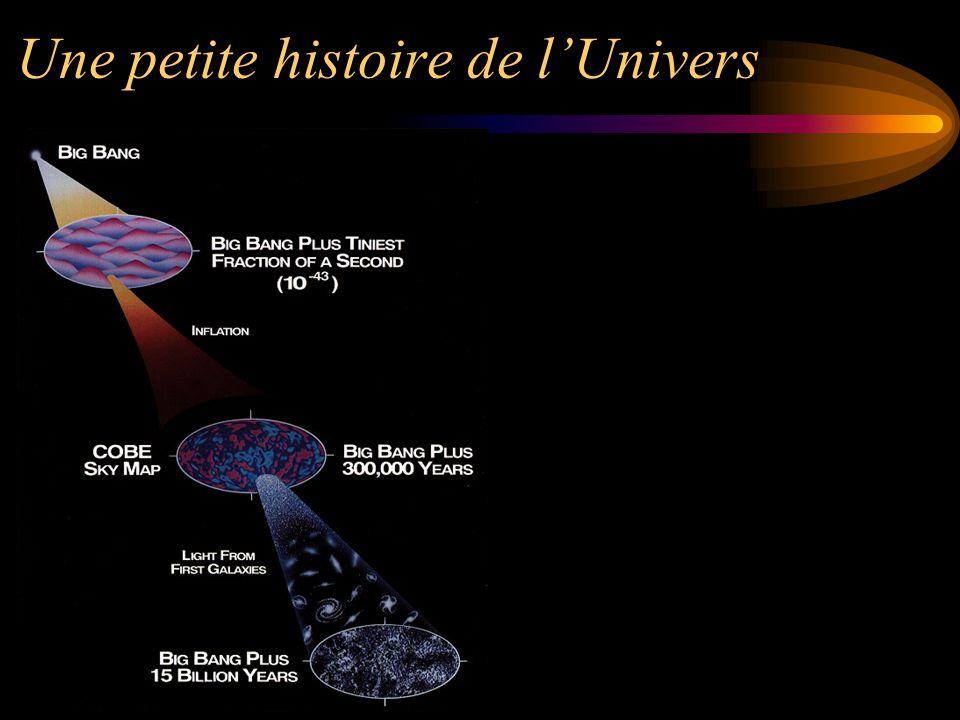 Une petite histoire de l'Univers