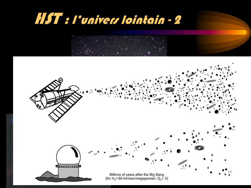 HST : l'univers lointain - 2