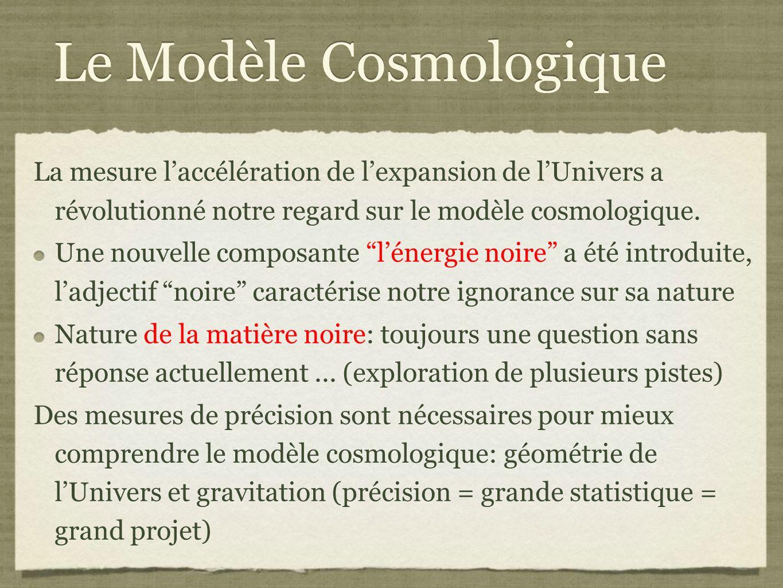 Le Modèle Cosmologique