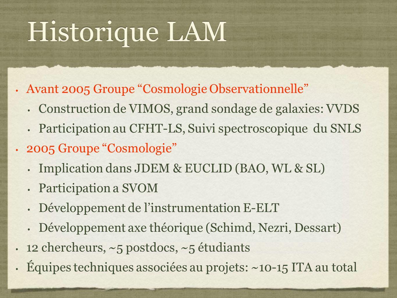 Historique LAM Avant 2005 Groupe Cosmologie Observationnelle