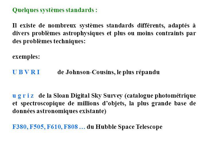 Quelques systèmes standards :