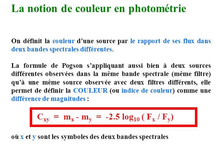 La notion de couleur en photométrie astronomique