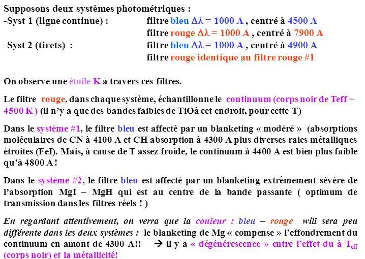 Supposons deux systèmes photométriques :