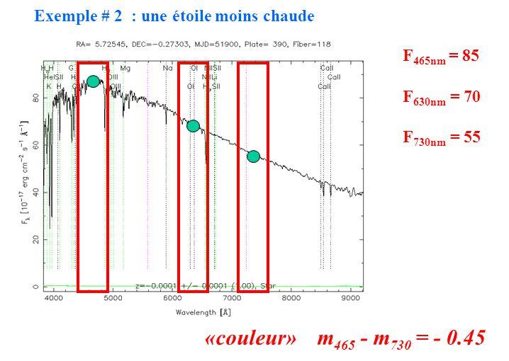 «couleur» m465 - m730 = - 0.45 Exemple # 2 : une étoile moins chaude