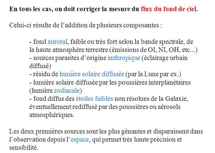 En tous les cas, on doit corriger la mesure du flux du fond de ciel.