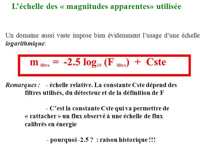 m filtre = -2.5 log10 (F filtre) + Cste